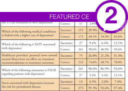 CE - Featured Image
