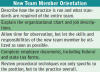 Figure 4 - New Team Member Orientation. Adapted from Finkbeiner, B.L. and Finkbeiner, C.A. Practice Management for the Dental Team, Mosby, St. Louis, 2006.