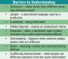 Figure 6 - Barriers to Understanding