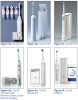 Figure 3. Progression of Oral-B Power Oscillating-Rotating Toothbrush Technologies: