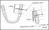Figure 58 - Mandibular Molars