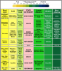 Chart – Acid and Alkaline Foods http://www.blastcapsdrink.com/blog/yolu-truth-top-10-secrets-to-alkalizing-the-body/